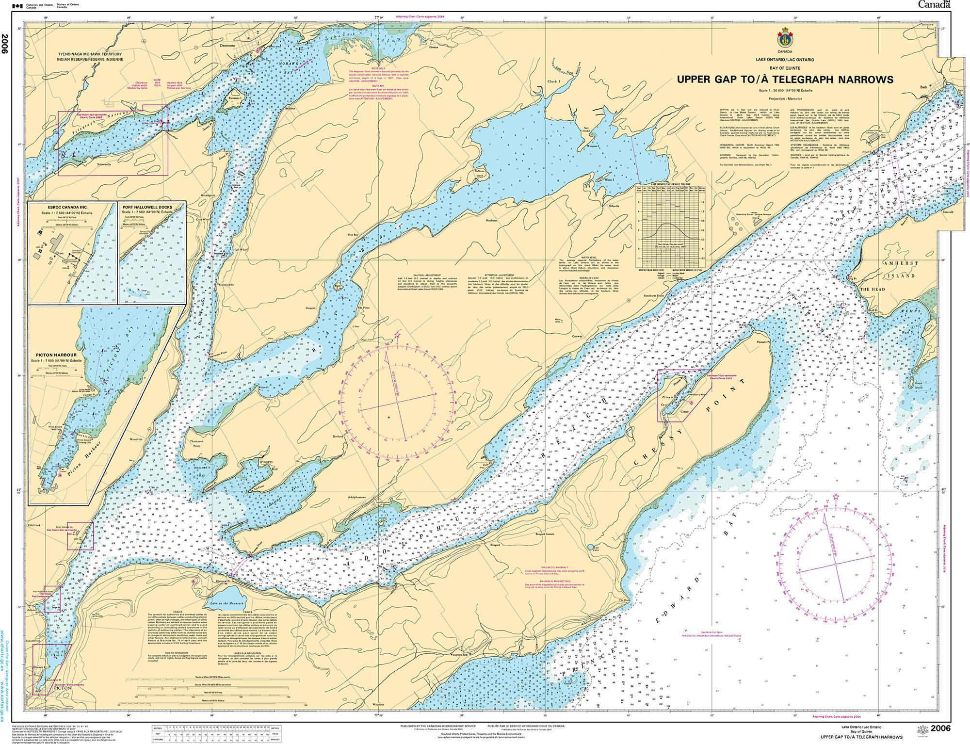 CHS Nautical Chart - CHS2006 Upper Gap to/a Telegraph Narrows