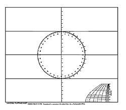 Beginner's Celestial Navigation Kit w/ Davis Mark 15 Sextant