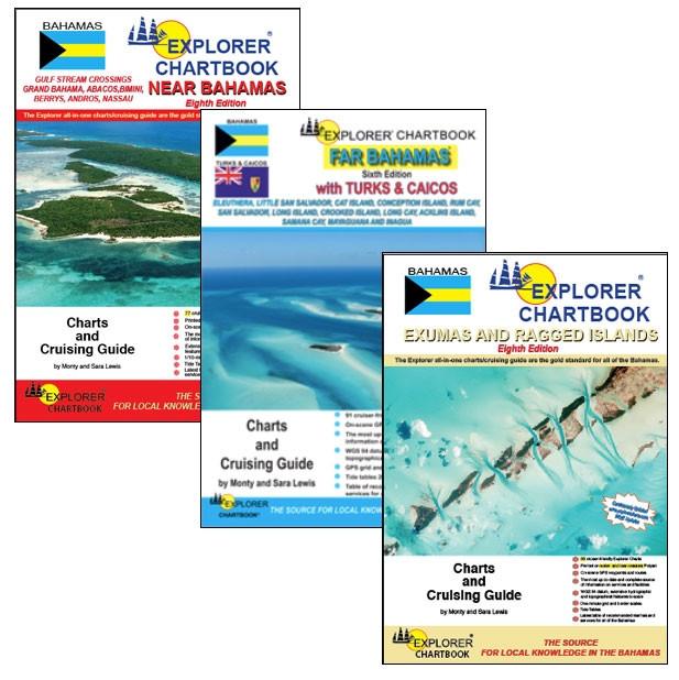 Explorer Chartbook Set