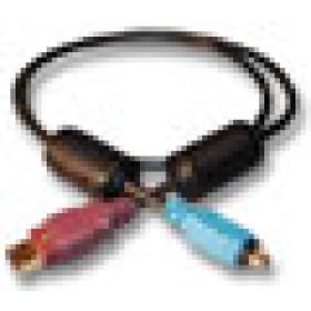 SCS Pactor Radio Modem Custom Cables w/ Ferrites
