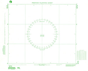 NGA Nautical Chart - 970 Plotting Chart 970